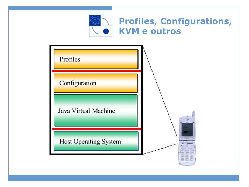 Profiles, Configurations, KVM e outros Restrições: Ponto flutuante JNI Reflexão Class loaders definidos pelo usuário Grupos de threads