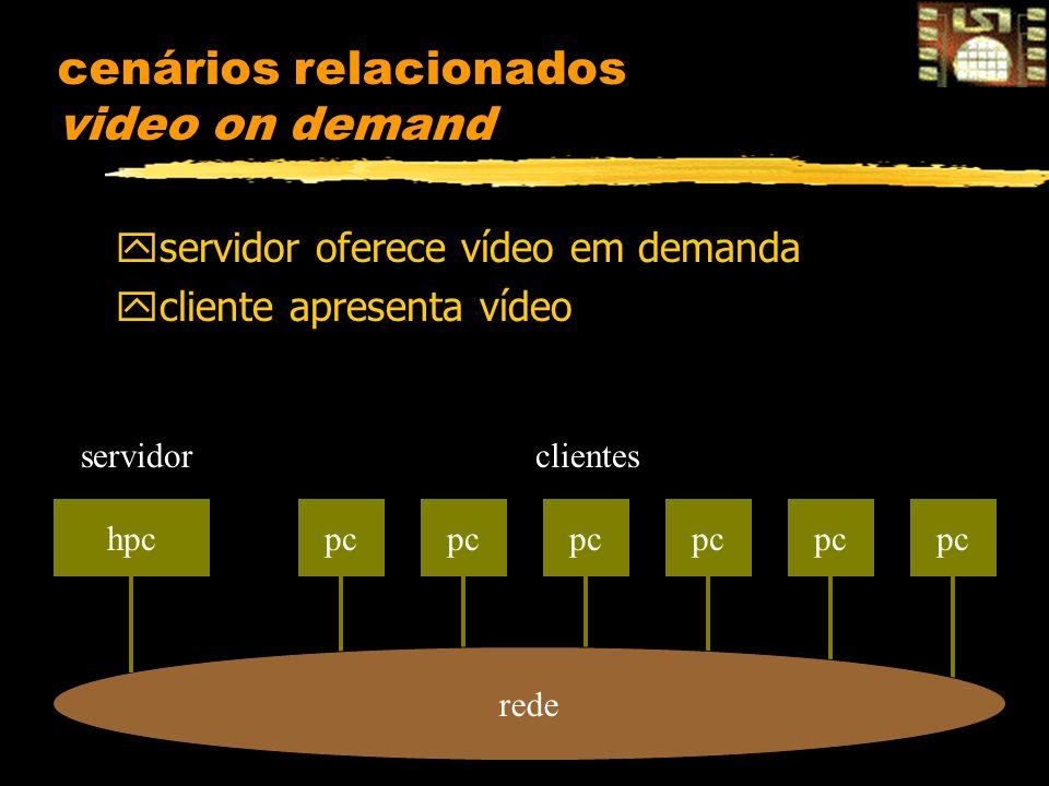 cenários relacionados video on demand yservidor oferece vídeo em demanda ycliente apresenta vídeo hpcpc rede clientesservidor