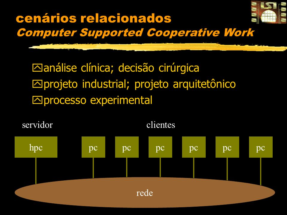 cenários relacionados Computer Supported Cooperative Work yanálise clínica; decisão cirúrgica yprojeto industrial; projeto arquitetônico yprocesso experimental hpcpc rede clientesservidor