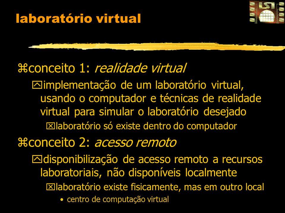 laboratório virtual zconceito 1: realidade virtual yimplementação de um laboratório virtual, usando o computador e técnicas de realidade virtual para simular o laboratório desejado xlaboratório só existe dentro do computador zconceito 2: acesso remoto ydisponibilização de acesso remoto a recursos laboratoriais, não disponíveis localmente xlaboratório existe fisicamente, mas em outro local centro de computação virtual