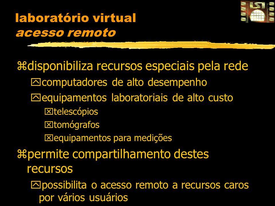 laboratório virtual acesso remoto zdisponibiliza recursos especiais pela rede ycomputadores de alto desempenho yequipamentos laboratoriais de alto custo xtelescópios xtomógrafos xequipamentos para medições zpermite compartilhamento destes recursos ypossibilita o acesso remoto a recursos caros por vários usuários