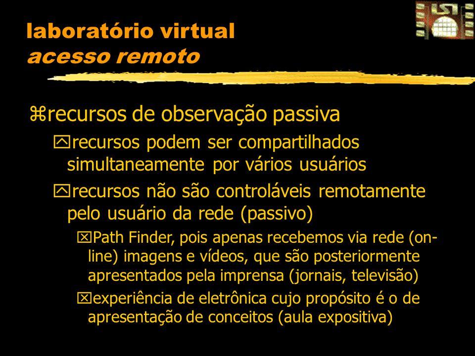 laboratório virtual acesso remoto zrecursos de observação passiva yrecursos podem ser compartilhados simultaneamente por vários usuários yrecursos não são controláveis remotamente pelo usuário da rede (passivo) xPath Finder, pois apenas recebemos via rede (on- line) imagens e vídeos, que são posteriormente apresentados pela imprensa (jornais, televisão) xexperiência de eletrônica cujo propósito é o de apresentação de conceitos (aula expositiva)