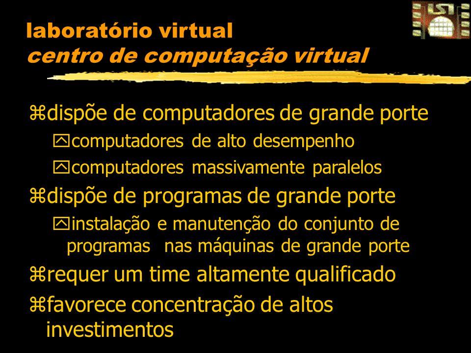 laboratório virtual centro de computação virtual zdispõe de computadores de grande porte ycomputadores de alto desempenho ycomputadores massivamente paralelos zdispõe de programas de grande porte yinstalação e manutenção do conjunto de programas nas máquinas de grande porte zrequer um time altamente qualificado zfavorece concentração de altos investimentos