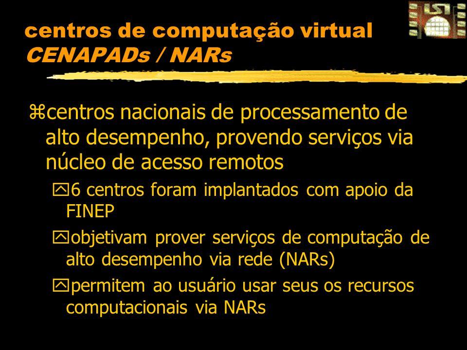 zcentros nacionais de processamento de alto desempenho, provendo serviços via núcleo de acesso remotos y6 centros foram implantados com apoio da FINEP