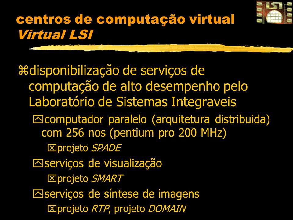 zdisponibilização de serviços de computação de alto desempenho pelo Laboratório de Sistemas Integraveis ycomputador paralelo (arquitetura distribuida) com 256 nos (pentium pro 200 MHz) xprojeto SPADE yserviços de visualização xprojeto SMART yserviços de síntese de imagens xprojeto RTP, projeto DOMAIN centros de computação virtual Virtual LSI