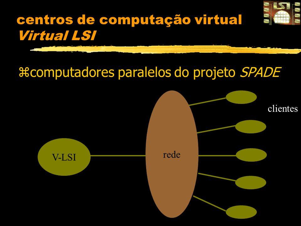 V-LSI rede clientes zcomputadores paralelos do projeto SPADE