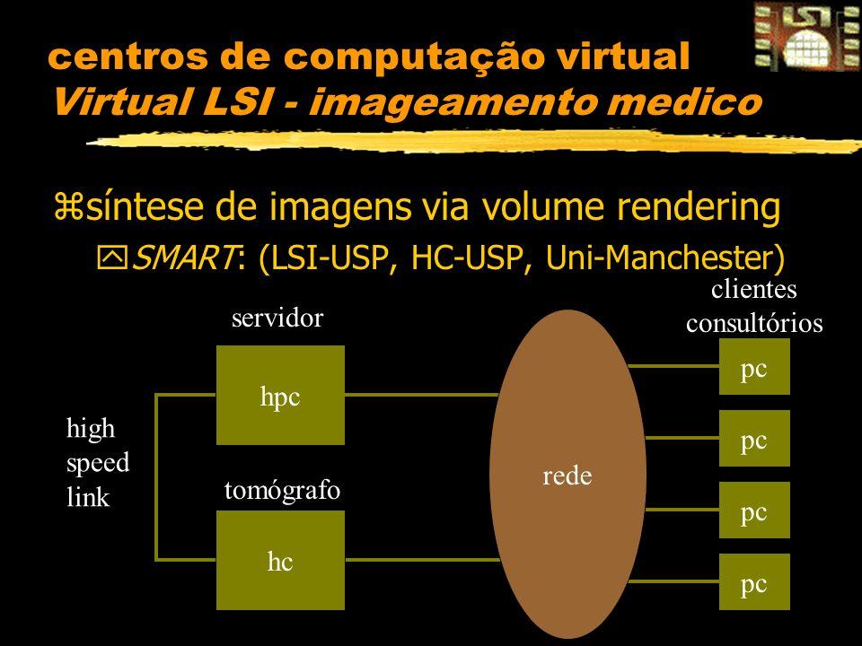 centros de computação virtual Virtual LSI - imageamento medico zsíntese de imagens via volume rendering ySMART: (LSI-USP, HC-USP, Uni-Manchester) hpc pc clientes consultórios servidor hc rede tomógrafo high speed link
