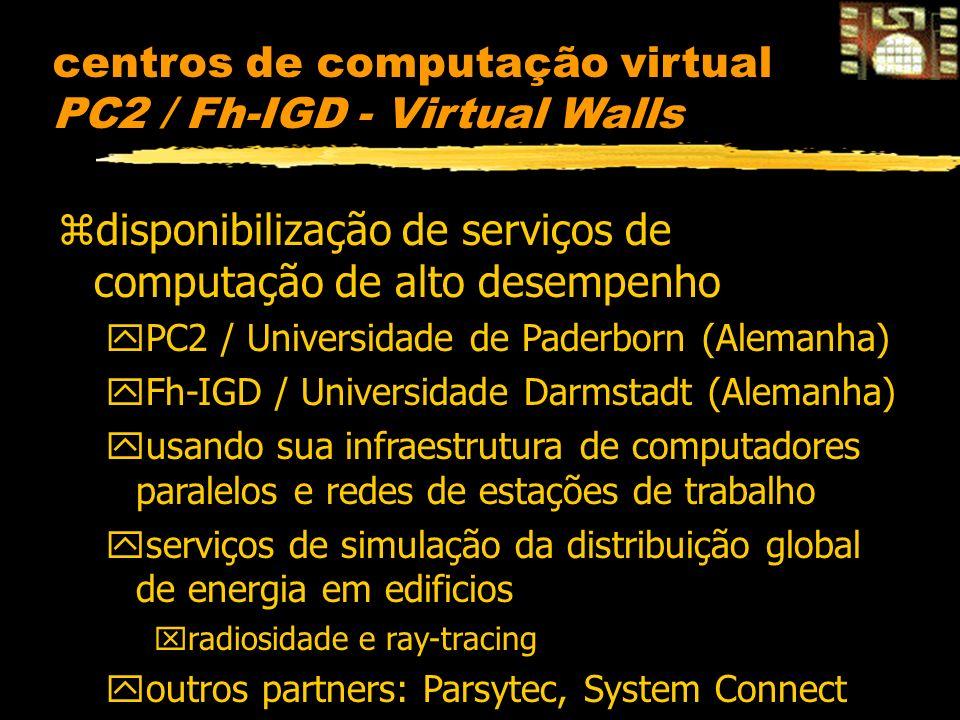 zdisponibilização de serviços de computação de alto desempenho yPC2 / Universidade de Paderborn (Alemanha) yFh-IGD / Universidade Darmstadt (Alemanha)