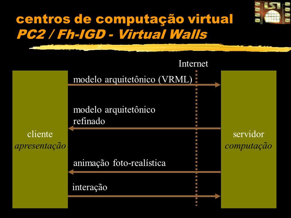 centros de computação virtual PC2 / Fh-IGD - Virtual Walls cliente apresentação servidor computação modelo arquitetônico (VRML) modelo arquitetônico refinado animação foto-realística Internet interação