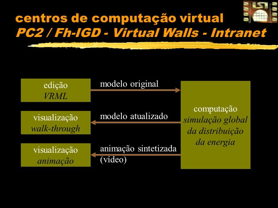 centros de computação virtual PC2 / Fh-IGD - Virtual Walls - Intranet edição VRML visualização walk-through visualização animação computação simulação global da distribuição da energia modelo original modelo atualizado animação sintetizada (vídeo)