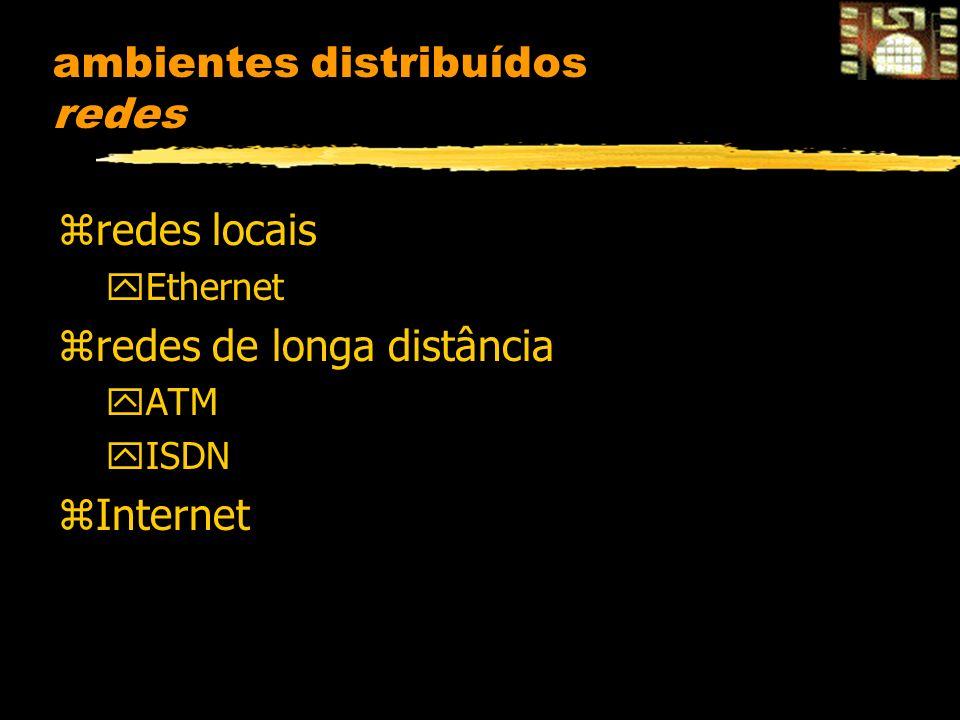 ambientes distribuídos redes zredes locais yEthernet zredes de longa distância yATM yISDN zInternet