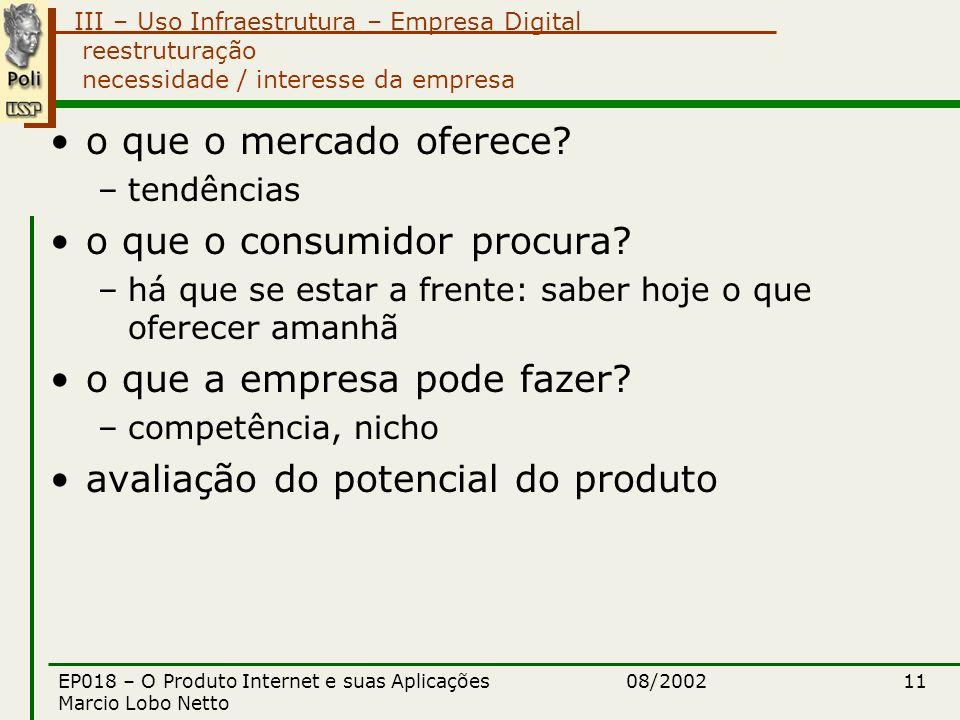 III – Uso Infraestrutura – Empresa Digital 08/2002EP018 – O Produto Internet e suas Aplicações Marcio Lobo Netto 11 reestruturação necessidade / interesse da empresa o que o mercado oferece.