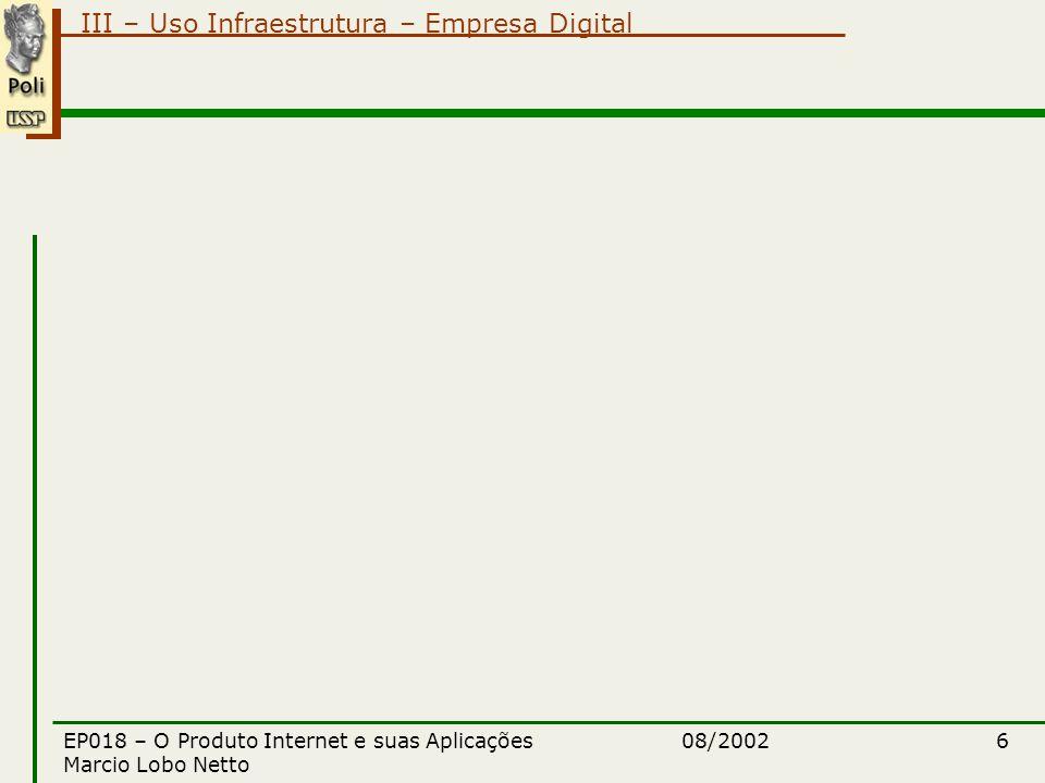 III – Uso Infraestrutura – Empresa Digital 08/2002EP018 – O Produto Internet e suas Aplicações Marcio Lobo Netto 7 evolução mercado e tecnologia evolução contínua –contínua adequação à evolução tecnológica –análise de tendências –planejamento estratégico