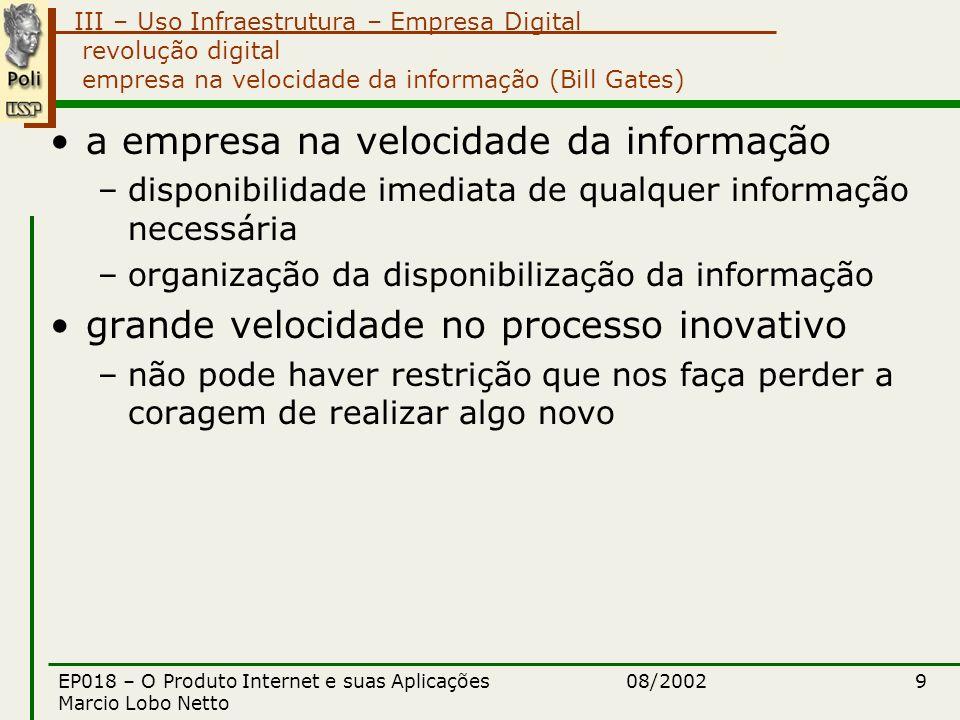 III – Uso Infraestrutura – Empresa Digital 08/2002EP018 – O Produto Internet e suas Aplicações Marcio Lobo Netto 20