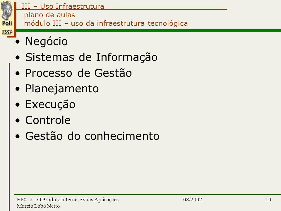 III – Uso Infraestrutura 08/2002EP018 – O Produto Internet e suas Aplicações Marcio Lobo Netto 10 plano de aulas módulo III – uso da infraestrutura tecnológica Negócio Sistemas de Informação Processo de Gestão Planejamento Execução Controle Gestão do conhecimento