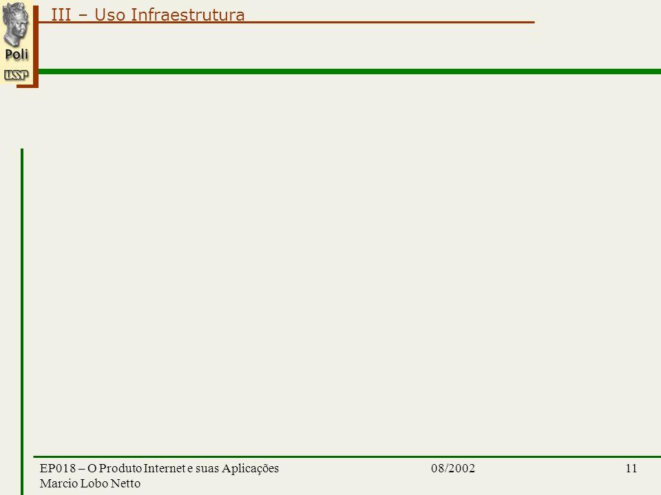 III – Uso Infraestrutura 08/2002EP018 – O Produto Internet e suas Aplicações Marcio Lobo Netto 11