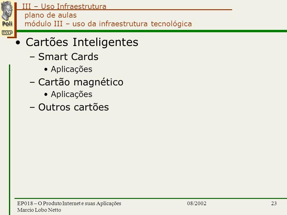 III – Uso Infraestrutura 08/2002EP018 – O Produto Internet e suas Aplicações Marcio Lobo Netto 23 plano de aulas módulo III – uso da infraestrutura tecnológica Cartões Inteligentes –Smart Cards Aplicações –Cartão magnético Aplicações –Outros cartões