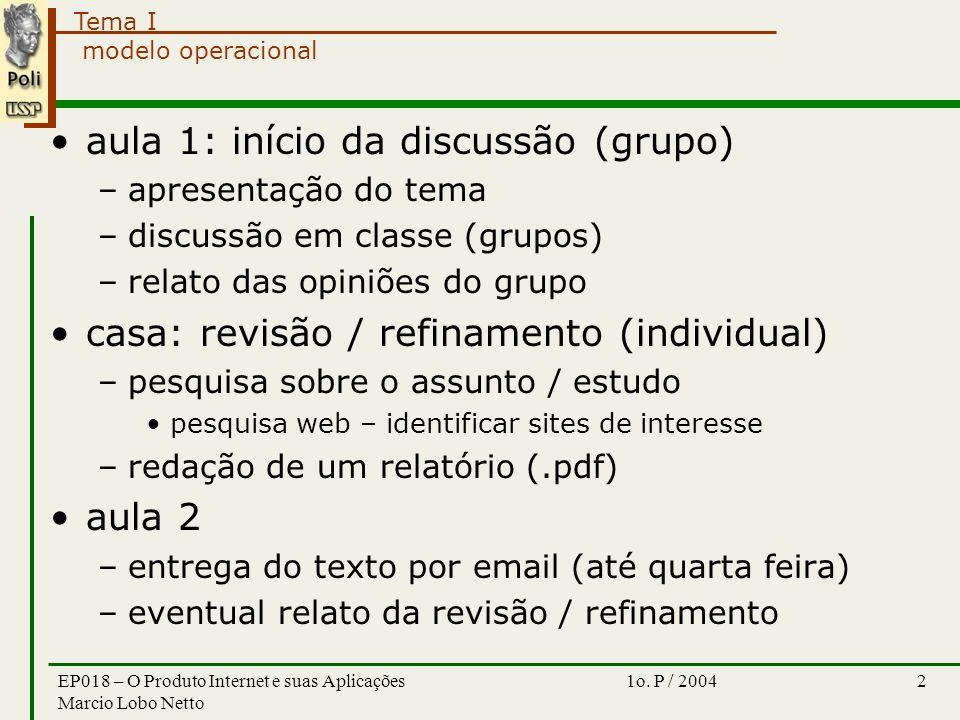 Tema I 1o. P / 2004EP018 – O Produto Internet e suas Aplicações Marcio Lobo Netto 2 modelo operacional aula 1: início da discussão (grupo) –apresentaç