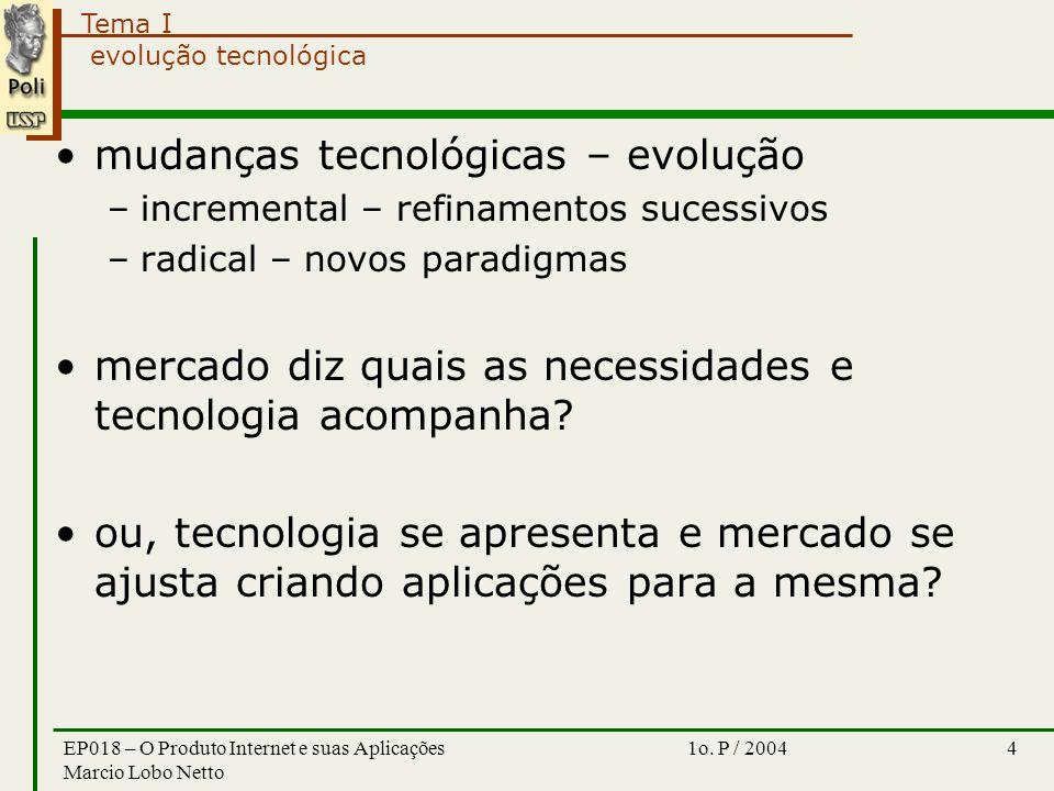 Tema I 1o. P / 2004EP018 – O Produto Internet e suas Aplicações Marcio Lobo Netto 4 evolução tecnológica mudanças tecnológicas – evolução –incremental