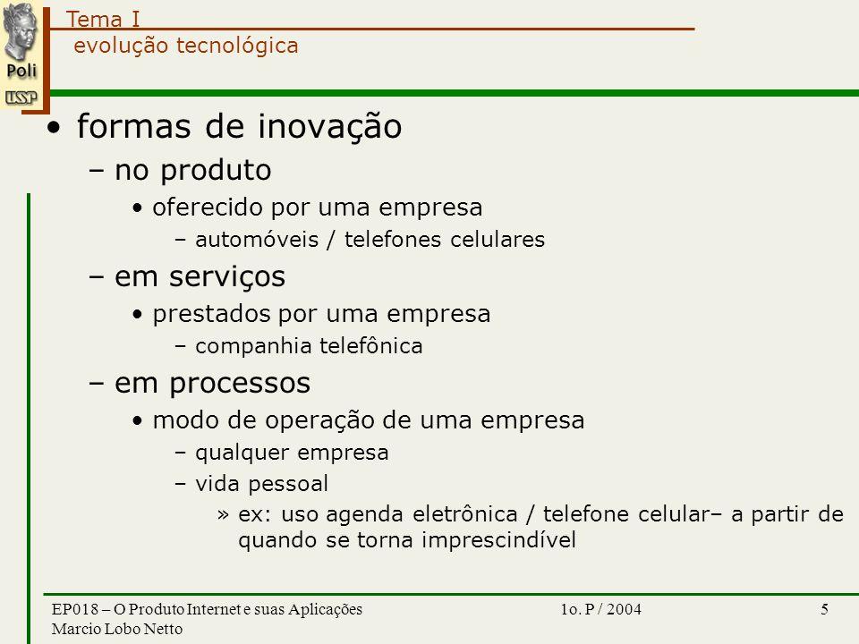 Tema I 1o. P / 2004EP018 – O Produto Internet e suas Aplicações Marcio Lobo Netto 5 evolução tecnológica formas de inovação –no produto oferecido por