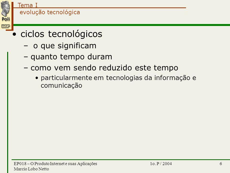 Tema I 1o. P / 2004EP018 – O Produto Internet e suas Aplicações Marcio Lobo Netto 6 evolução tecnológica ciclos tecnológicos – o que significam –quant