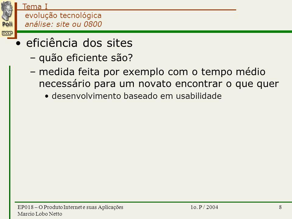 Tema I 1o. P / 2004EP018 – O Produto Internet e suas Aplicações Marcio Lobo Netto 8 evolução tecnológica análise: site ou 0800 eficiência dos sites –q
