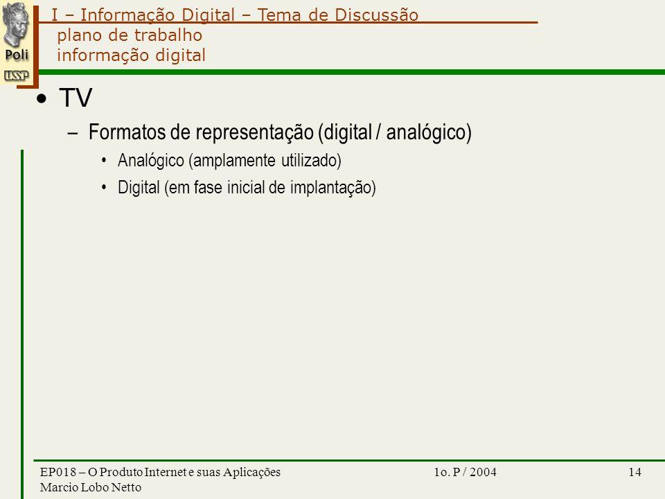 I – Informação Digital – Tema de Discussão 1o.