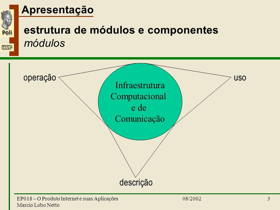 Apresentação 08/2002EP018 – O Produto Internet e suas Aplicações Marcio Lobo Netto 3 estrutura de módulos e componentes módulos Infraestrutura Computacional e de Comunicação operação descrição uso