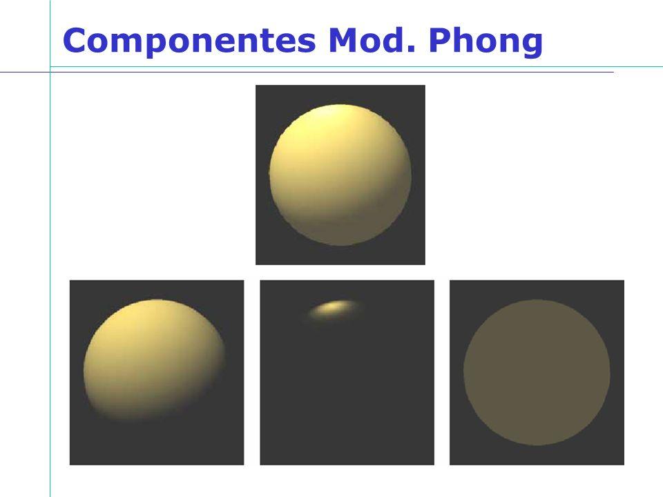 Componentes Mod. Phong