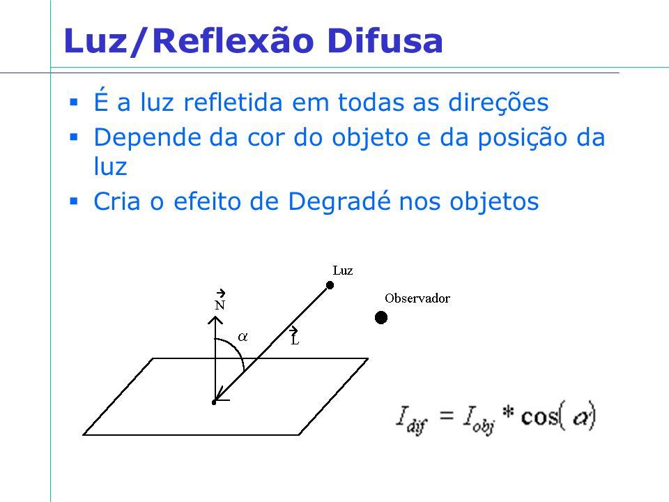 Luz/Reflexão Especular É a componente da luz que produz o ponto de brilho mais acentuado Depende da cor do objeto, da posição da luz e da posição do observador Gera um brilho com a cor da luz e não com a cor do objeto Depende da diferença entre dois ângulos a e b, onde: