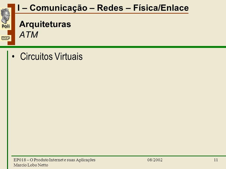 I – Comunicação – Redes – Física/Enlace 08/2002EP018 – O Produto Internet e suas Aplicações Marcio Lobo Netto 11 Arquiteturas ATM Circuitos Virtuais
