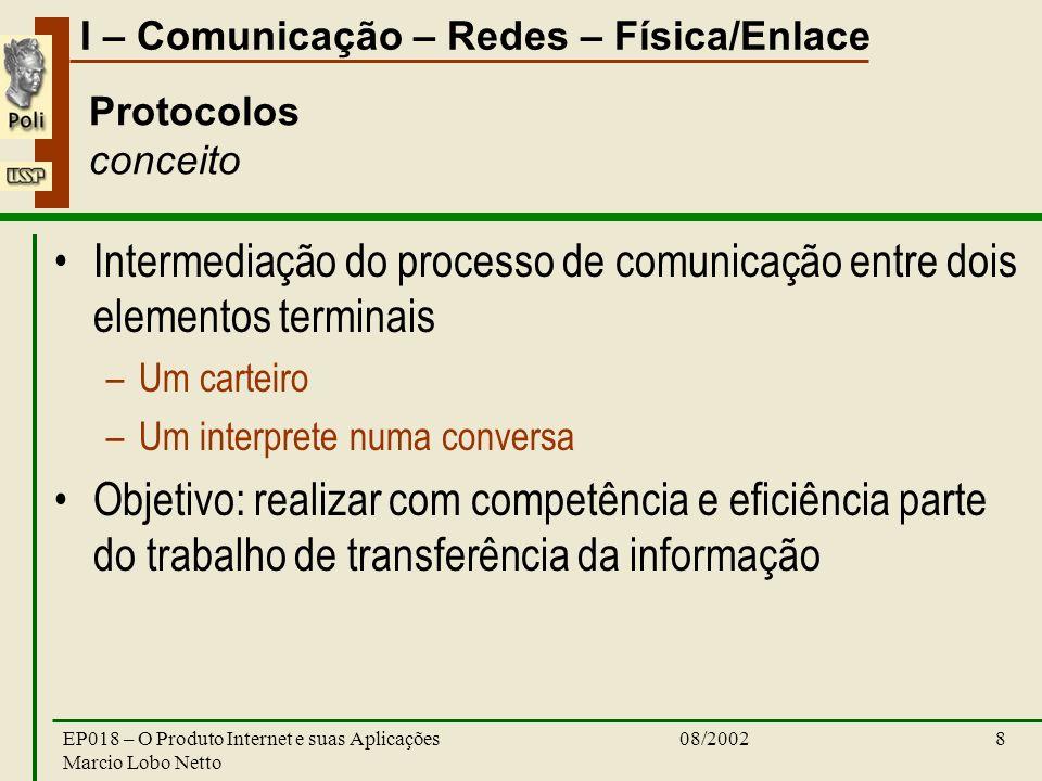 I – Comunicação – Redes – Física/Enlace 08/2002EP018 – O Produto Internet e suas Aplicações Marcio Lobo Netto 9 Evolução tecnológica Redes Locais –Ethernet; Fast / Giga Ethernet 10 Mbits/s; 100 Mbits/s; 1 Gbit/s –ATM 625 Mbits/s Redes Públicas (telefonia) –E1, E3,...