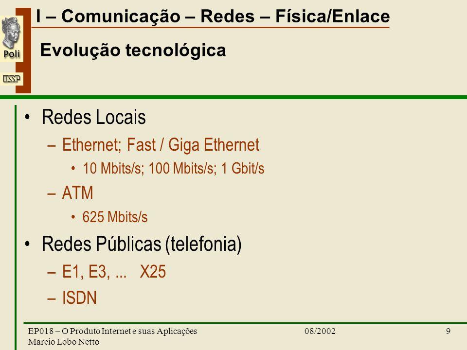 I – Comunicação – Redes – Física/Enlace 08/2002EP018 – O Produto Internet e suas Aplicações Marcio Lobo Netto 10 Arquiteturas Ethernet Barramento Segmentos (Hubs) Comutador (Switch) –Conectam segmentos da rede