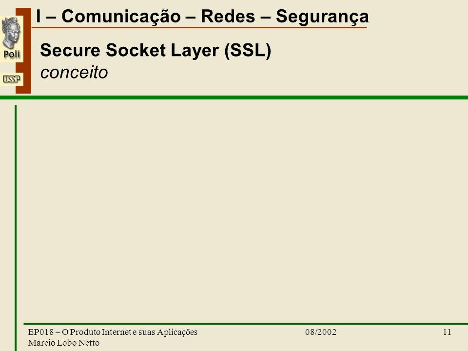 I – Comunicação – Redes – Segurança 08/2002EP018 – O Produto Internet e suas Aplicações Marcio Lobo Netto 11 Secure Socket Layer (SSL) conceito