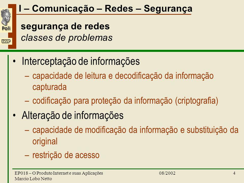I – Comunicação – Redes – Segurança 08/2002EP018 – O Produto Internet e suas Aplicações Marcio Lobo Netto 5 Criptografia conceito Codificação da informação –Algorítmos matemáticos difícil de serem decifrados