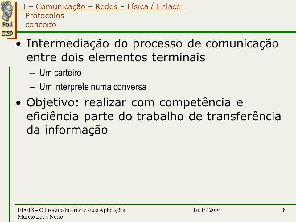 I – Comunicação – Redes – Física / Enlace 1o.