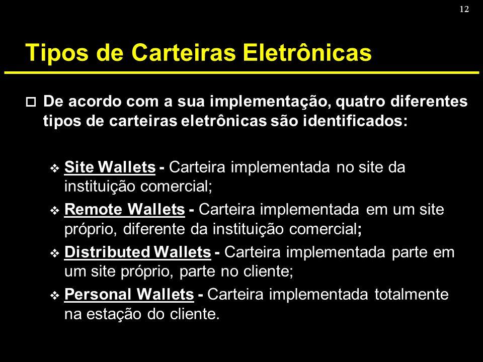 12 Tipos de Carteiras Eletrônicas o De acordo com a sua implementação, quatro diferentes tipos de carteiras eletrônicas são identificados: v Site Wall