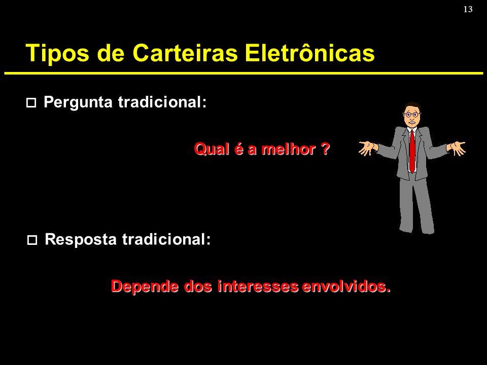 13 Tipos de Carteiras Eletrônicas o Pergunta tradicional: Qual é a melhor ? o Resposta tradicional: Depende dos interesses envolvidos.