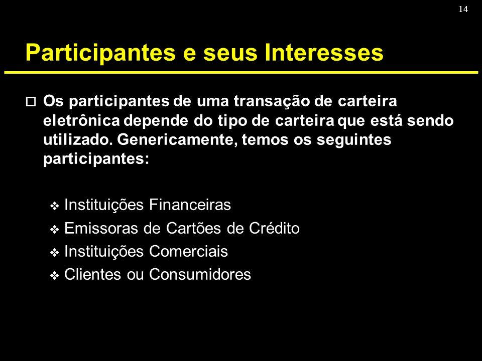 14 Participantes e seus Interesses o Os participantes de uma transação de carteira eletrônica depende do tipo de carteira que está sendo utilizado. Ge