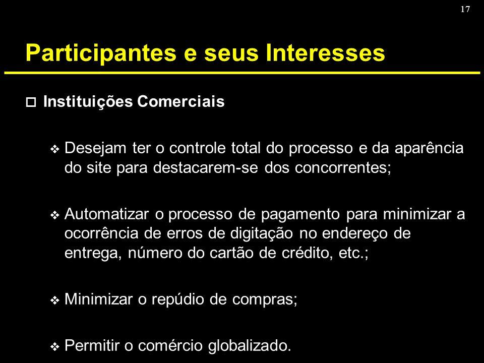 17 Participantes e seus Interesses o Instituições Comerciais v Desejam ter o controle total do processo e da aparência do site para destacarem-se dos