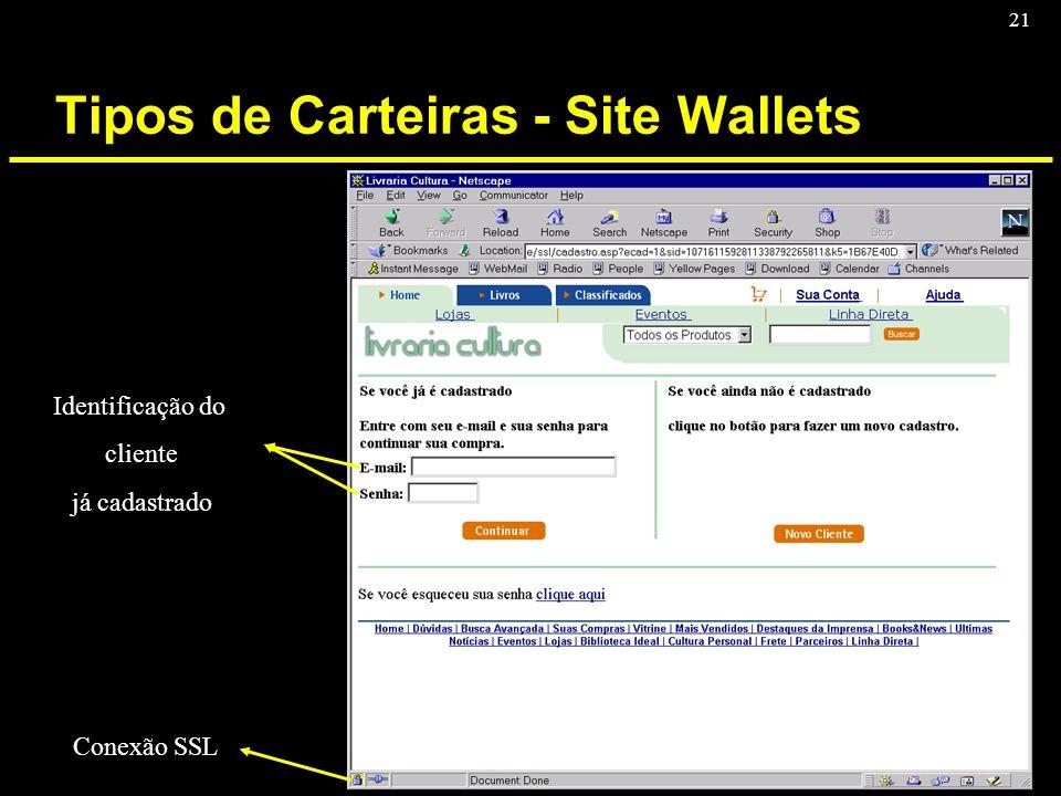 21 Tipos de Carteiras - Site Wallets Identificação do cliente já cadastrado Conexão SSL