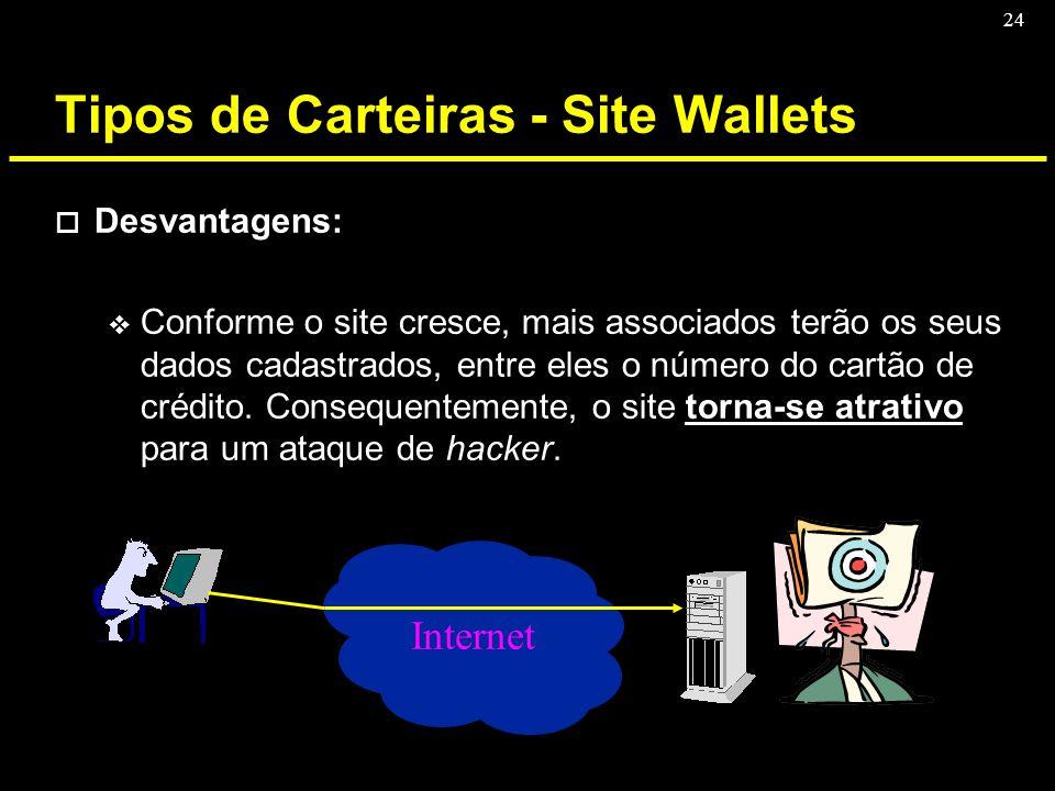 24 Tipos de Carteiras - Site Wallets o Desvantagens: v Conforme o site cresce, mais associados terão os seus dados cadastrados, entre eles o número do
