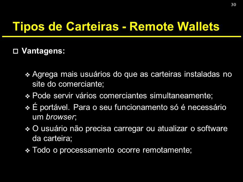 30 Tipos de Carteiras - Remote Wallets o Vantagens: v Agrega mais usuários do que as carteiras instaladas no site do comerciante; v Pode servir vários
