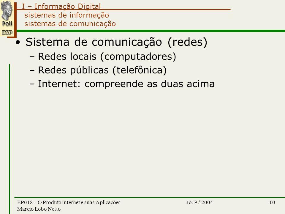 I – Informação Digital 1o. P / 2004EP018 – O Produto Internet e suas Aplicações Marcio Lobo Netto 10 sistemas de informação sistemas de comunicação Si