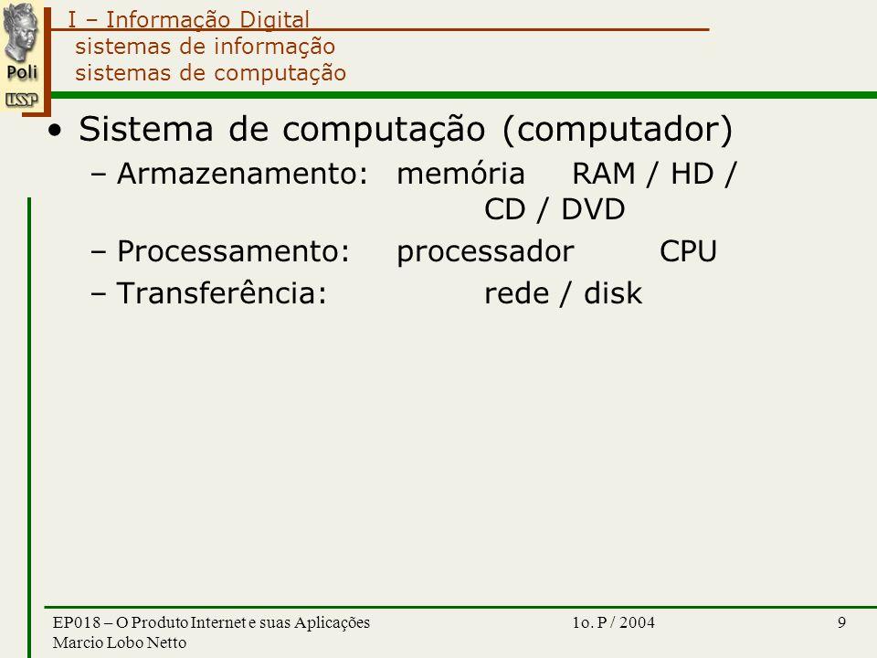I – Informação Digital 1o. P / 2004EP018 – O Produto Internet e suas Aplicações Marcio Lobo Netto 9 sistemas de informação sistemas de computação Sist