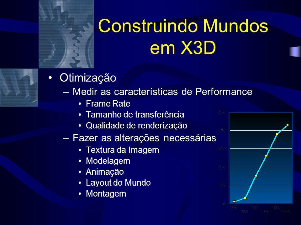Construindo Mundos em X3D Otimização –Medir as características de Performance Frame Rate Tamanho de transferência Qualidade de renderização –Fazer as alterações necessárias Textura da Imagem Modelagem Animação Layout do Mundo Montagem