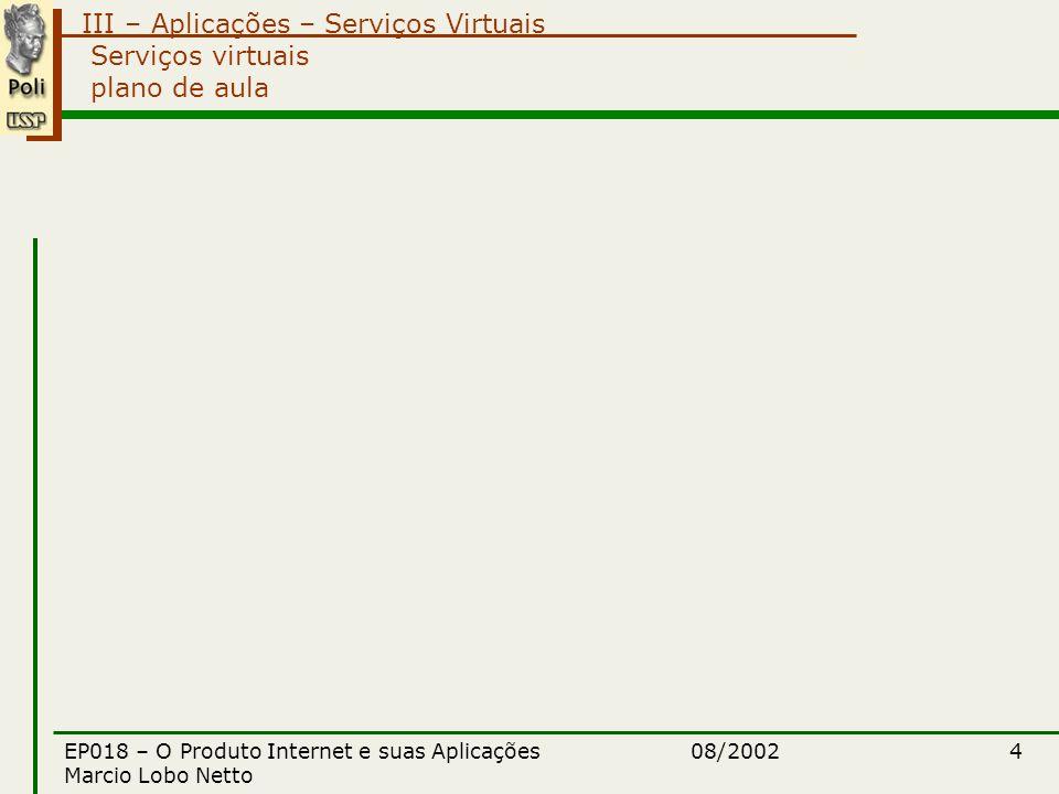 III – Aplicações – Serviços Virtuais 08/2002EP018 – O Produto Internet e suas Aplicações Marcio Lobo Netto 4 Serviços virtuais plano de aula