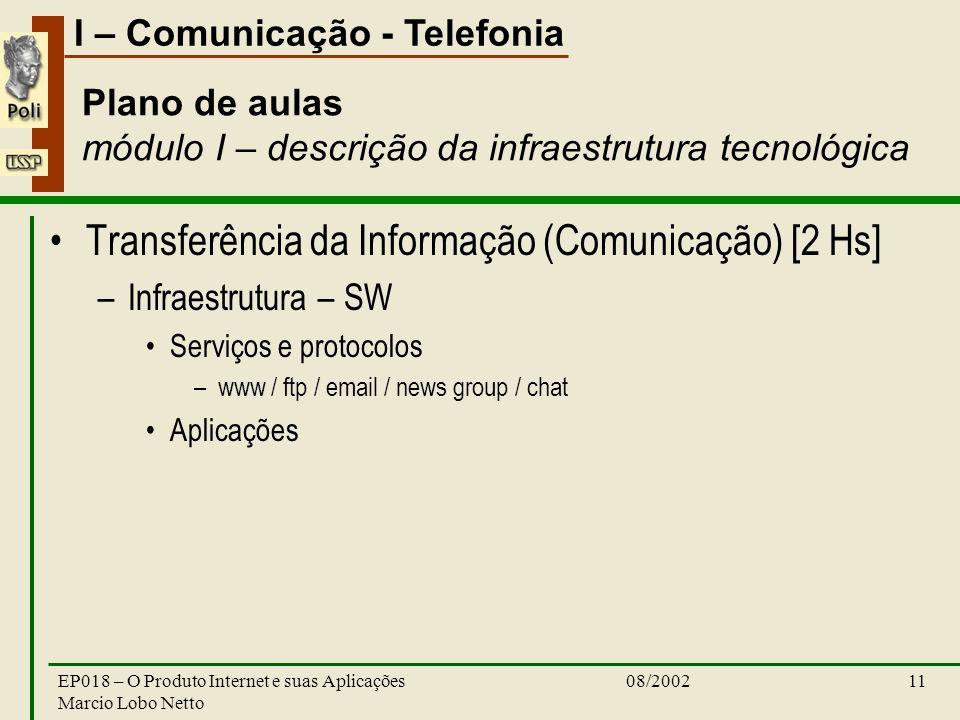 I – Comunicação - Telefonia 08/2002EP018 – O Produto Internet e suas Aplicações Marcio Lobo Netto 11 Plano de aulas módulo I – descrição da infraestrutura tecnológica Transferência da Informação (Comunicação) [2 Hs] –Infraestrutura – SW Serviços e protocolos –www / ftp / email / news group / chat Aplicações