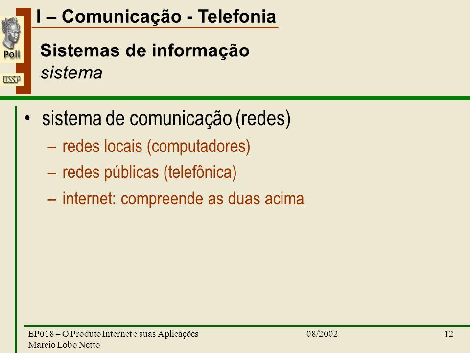 I – Comunicação - Telefonia 08/2002EP018 – O Produto Internet e suas Aplicações Marcio Lobo Netto 12 Sistemas de informação sistema sistema de comunicação (redes) –redes locais (computadores) –redes públicas (telefônica) –internet: compreende as duas acima