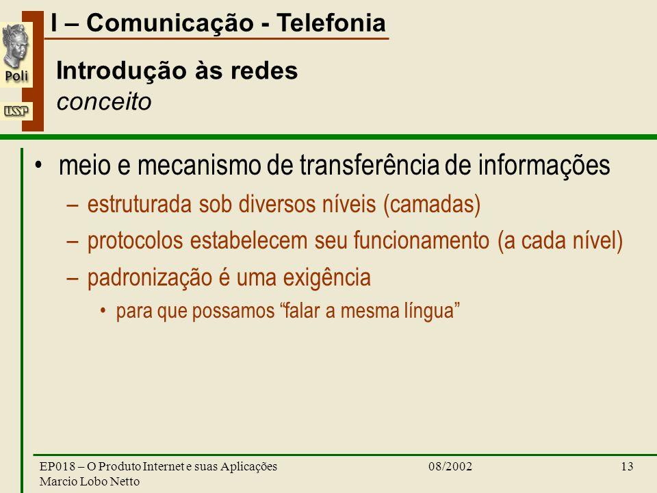 I – Comunicação - Telefonia 08/2002EP018 – O Produto Internet e suas Aplicações Marcio Lobo Netto 13 Introdução às redes conceito meio e mecanismo de transferência de informações –estruturada sob diversos níveis (camadas) –protocolos estabelecem seu funcionamento (a cada nível) –padronização é uma exigência para que possamos falar a mesma língua